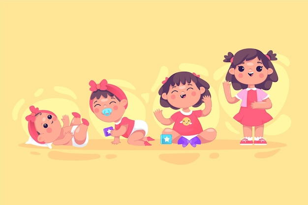 Płaska konstrukcja etapów córeczki
