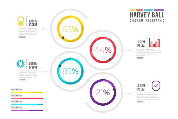 Płaska konstrukcja harvey ball diagramy infographic