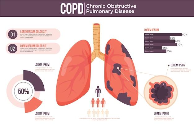 Płaska konstrukcja infografiki copd