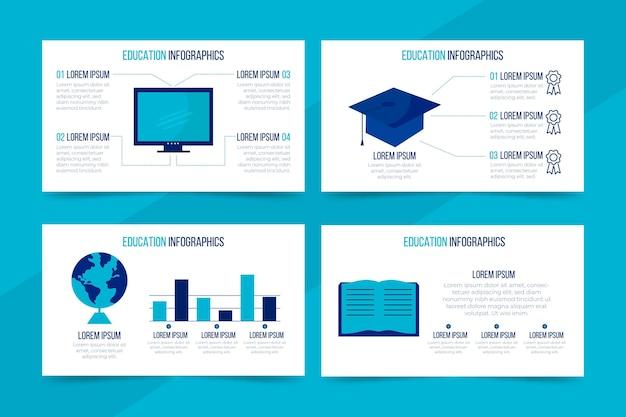 Płaska konstrukcja infografiki edukacji