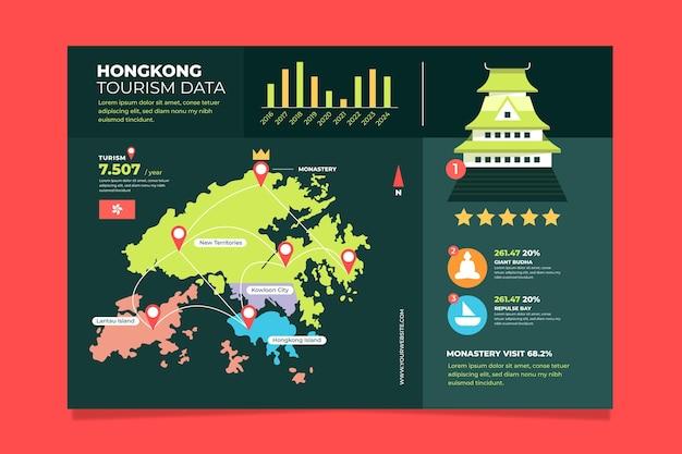 Płaska konstrukcja infografiki mapy hongkongu