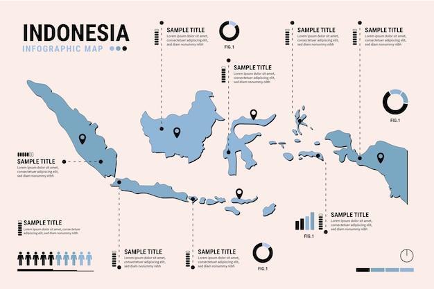 Płaska konstrukcja infografiki mapy indonezji