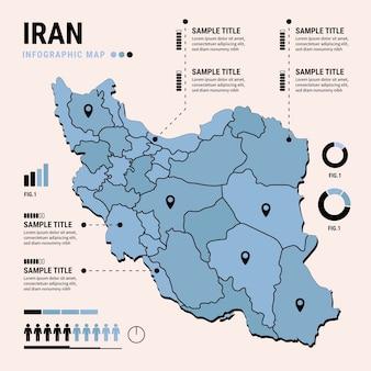 Płaska konstrukcja infografiki mapy iranu