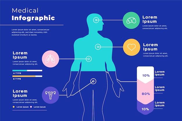 Płaska konstrukcja infografiki medyczne