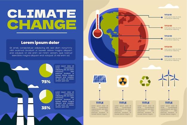 Płaska konstrukcja infografiki o zmianie klimatu