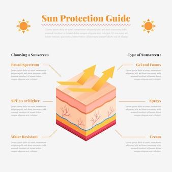 Płaska konstrukcja infografiki ochrony przeciwsłonecznej