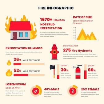 Płaska konstrukcja infografiki ognia