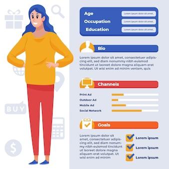 Płaska konstrukcja infografiki persona kupującego z kobietą