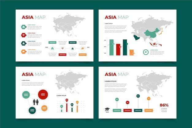 Płaska konstrukcja plansza mapa azji
