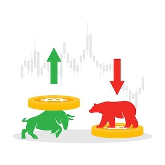 Płaska konstrukcja rynku byczego i niedźwiedziego