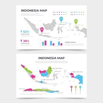 Płaska konstrukcja szablonu infografiki mapa indonezji