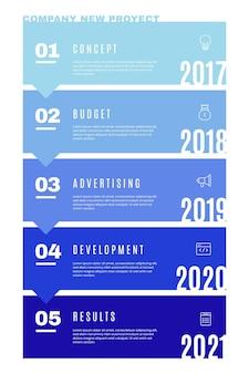 Płaska Konstrukcja Szablonu Infografiki Osi Czasu Premium Wektorów