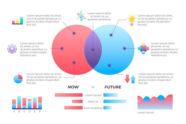 Płaska konstrukcja teraz vs przyszła infografika