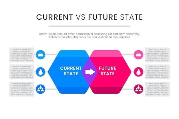 Płaska konstrukcja teraz vs przyszły szablon infografiki