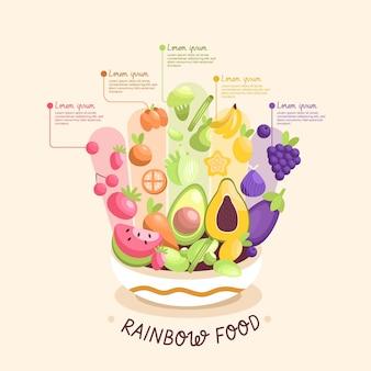 Płaska konstrukcja wegetariańska infografika