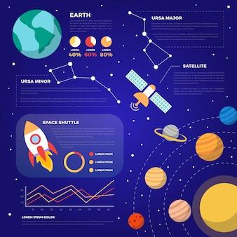 Płaska konstrukcja wszechświat szablon infographic
