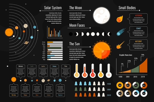 Płaska konstrukcja wszechświata infographic koncepcja