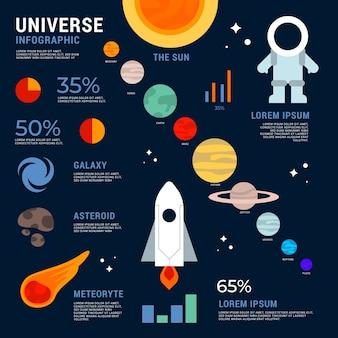 Płaska konstrukcja wszechświata infographic szablon