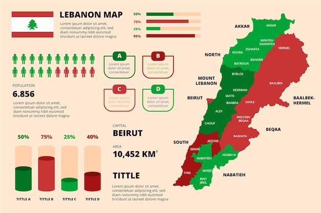 Płaska mapa libanu zilustrowana