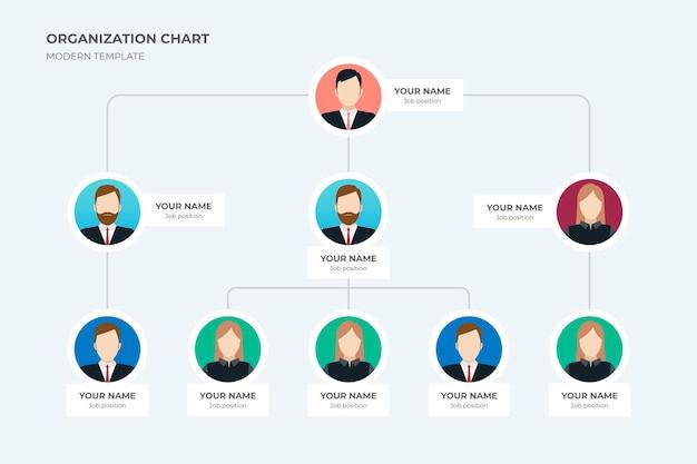 Płaska plansza schematu organizacyjnego ze zdjęciem