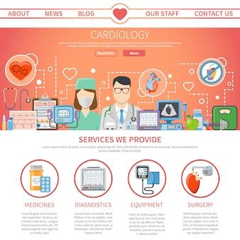 Płaska strona kardiologiczna