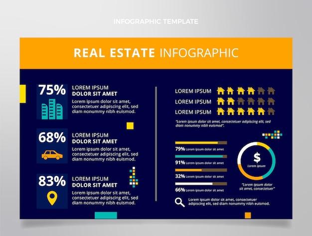 Płaski abstrakcyjny geometryczny szablon infografiki nieruchomości