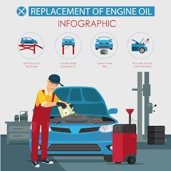Płaski banner wymiana oleju silnikowego infographic.