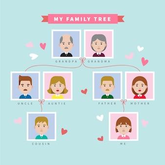 Płaski drzewo genealogiczne z ozdobnymi serca