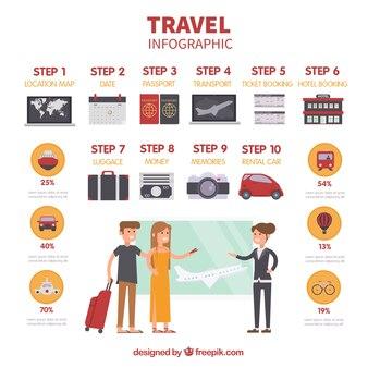 Płaski infografia podróży z szczęśliwą parą