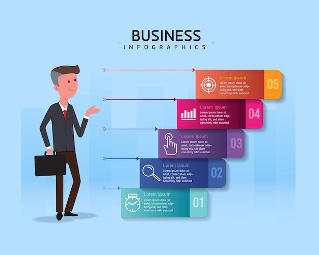 Płaski infografiki projekt szablonu prezentacji informacji biznesowych z 5 opcjami lub krokami