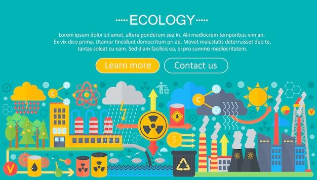 Płaski infographic ekologii pojęcie