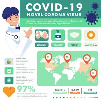 Płaski koronawirus infograficzny