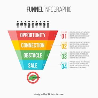 Płaski lejek infografika z czterema poziomami