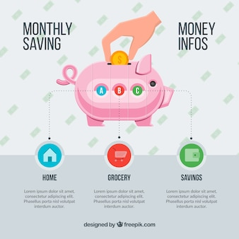 Płaski pieniędzy infografika z skarbonka