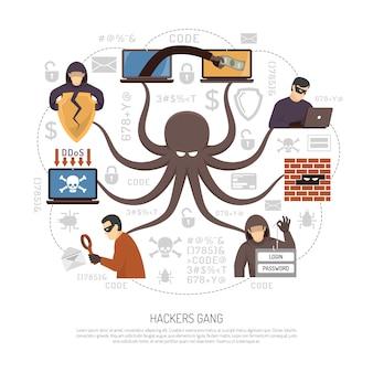 Płaski plakat hakerów sieci karnej