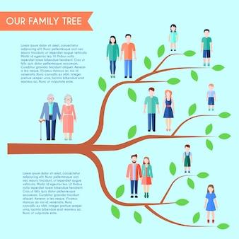 Płaski plakat rodzinny rodziny z postaciami drzewa ludzi i tekst na przezroczystym tle