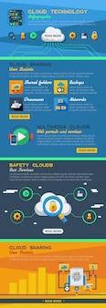 Płaski rozkład infografiki usługi w chmurze z statystyki udostępniania i technologii dostępu do globalnego