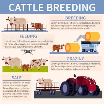 Płaski schemat blokowy inteligentnego rolnictwa