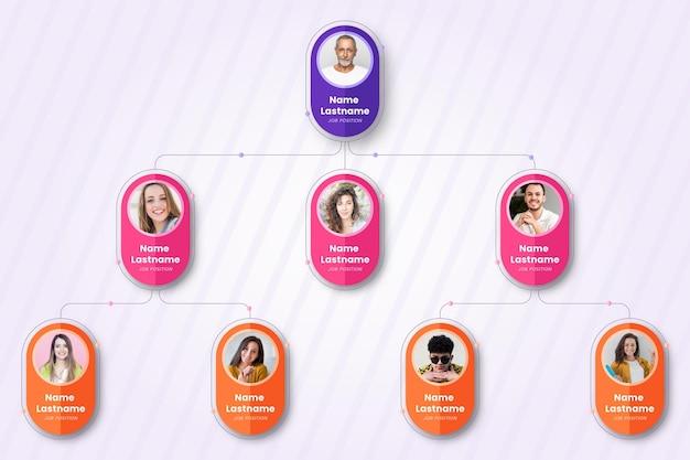 Płaski schemat organizacyjny ze zdjęciem