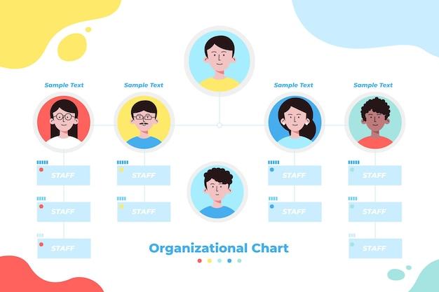 Płaski schemat organizacyjny