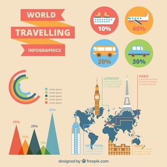 Płaski świat podróżując infografia