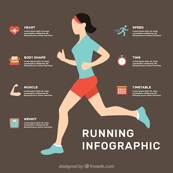 Płaski szablon infograficzny kobiety biegnie