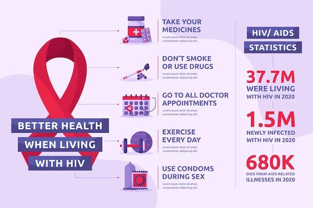 Płaski szablon infografiki hiv