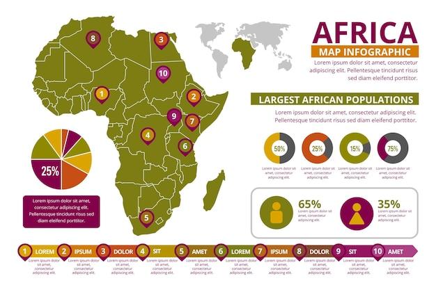 Płaski szablon infografiki mapy afryki