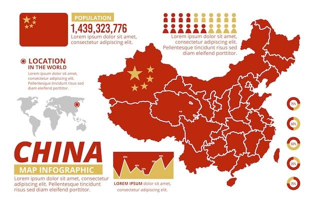 Płaski szablon infografiki mapy chińskiej