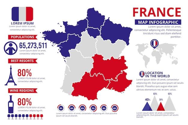 Płaski szablon infografiki mapy francji
