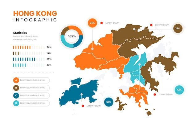 Płaski szablon infografiki mapy hongkongu