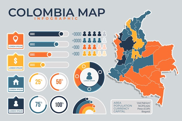 Płaski szablon infografiki mapy kolumbii