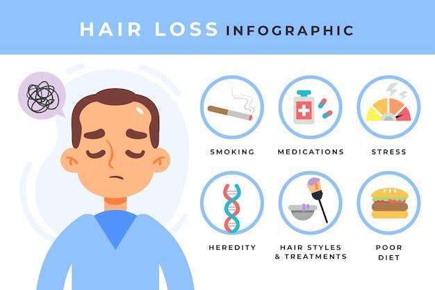 Płaski szablon infografiki wypadania włosów