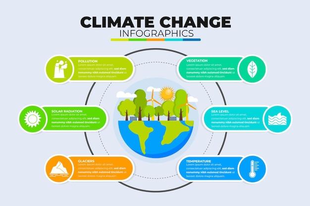 Płaski szablon infografiki zmiany klimatu